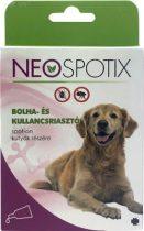 Preventix Spot on csepp kutyáknak (5x1 ml)